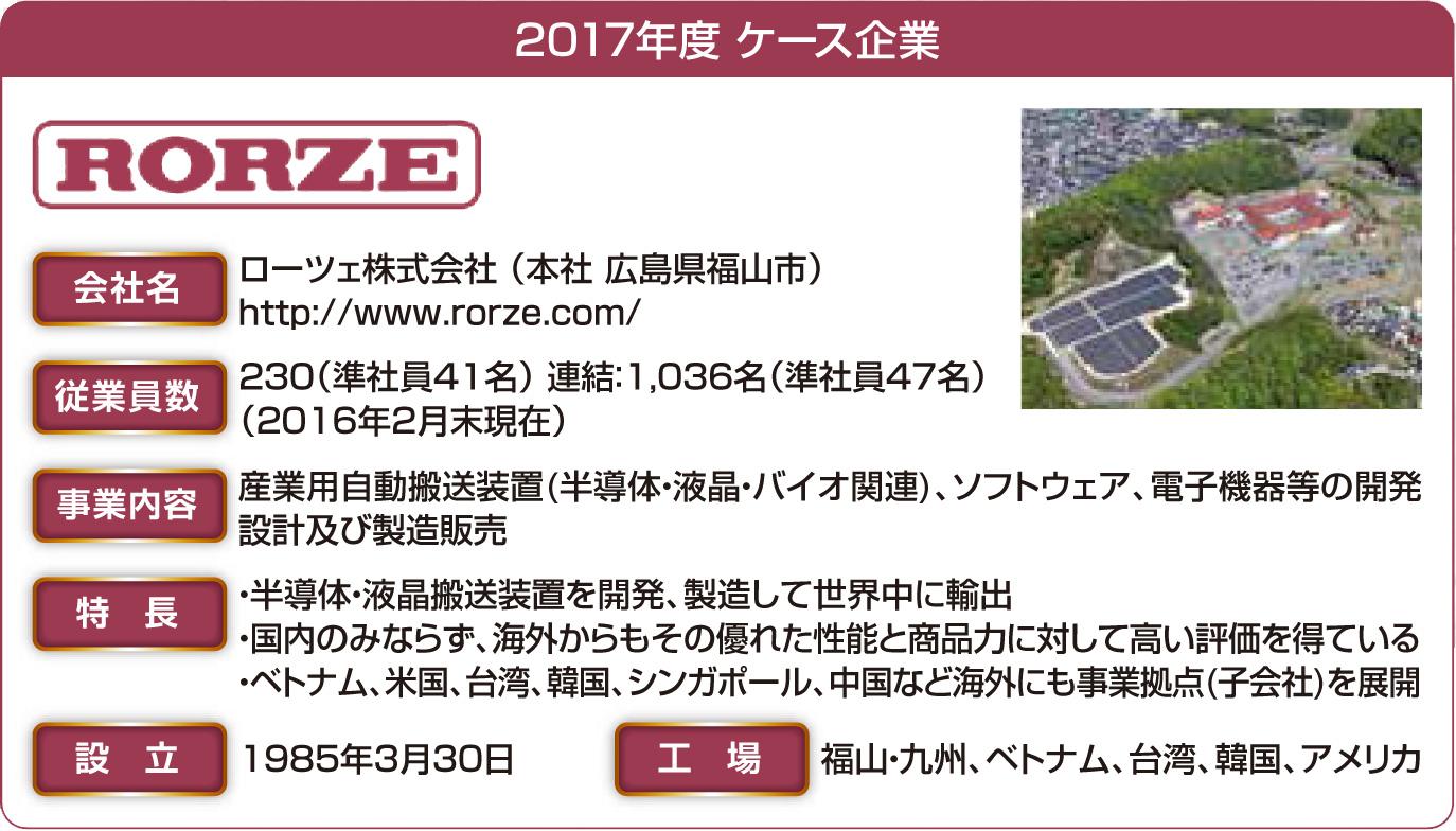 2017年度 ケース企業 RORZE